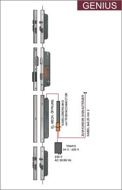 BT 102 5-fach Bolzen-Schwenkriegel mit elektromechanischem Antrieb