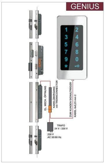 BT 602 5-fach Bolzen-Schwenkriegel ,elektromechanischer Antrieb, Tastatur und Kabelübergang